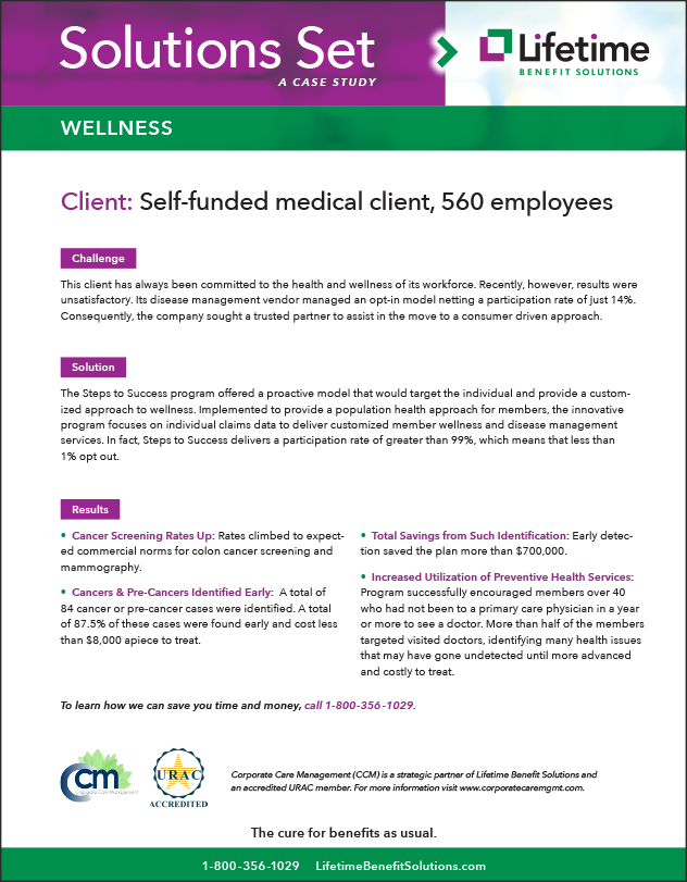 Self Funded Medical Client Case Study